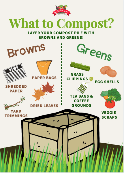 what to compost image